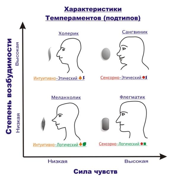 sinastriya-seksualnaya-sovmestimost
